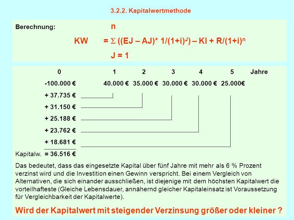 3.2.2. Kapitalwertmethode 0 1 2 3 4 5 Jahre -100.000 €40.000 € 35.000 € 30.000 € 30.000 €25.000€ + 37.735 € + 31.150 € + 25.188 € + 23.762 € + 18.681