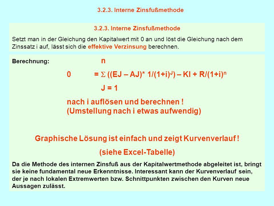3.2.3. Interne Zinsfußmethode Setzt man in der Gleichung den Kapitalwert mit 0 an und löst die Gleichung nach dem Zinssatz i auf, lässt sich die effek