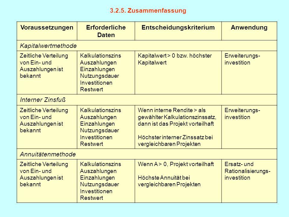 3.2.5. Zusammenfassung VoraussetzungenErforderliche Daten EntscheidungskriteriumAnwendung Kapitalwertmethode Zeitliche Verteilung von Ein- und Auszahl