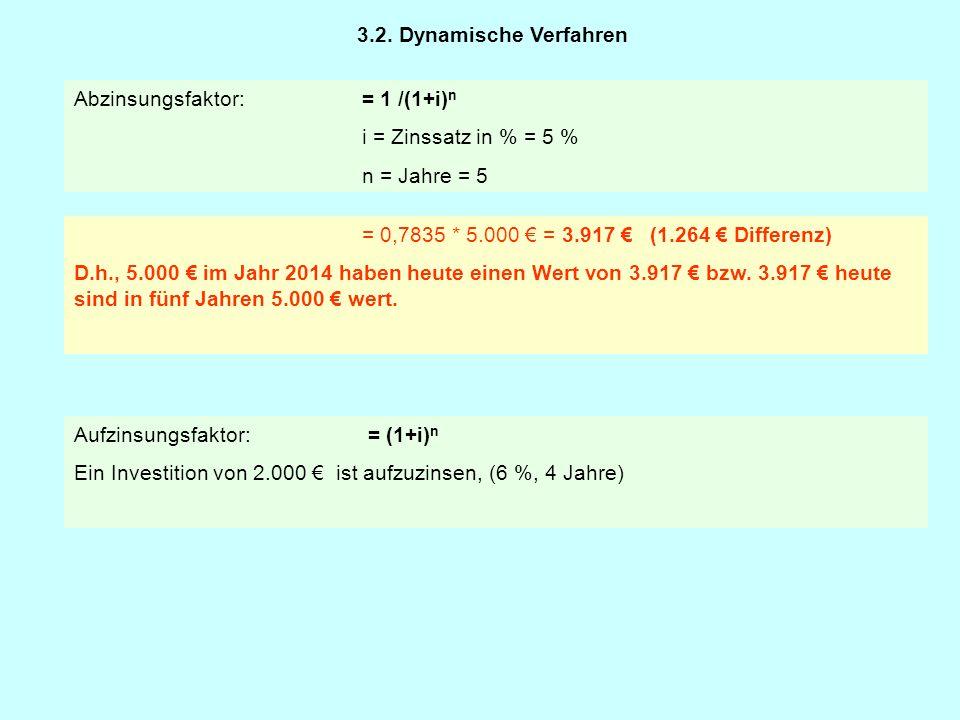 Abzinsungsfaktor:= 1 /(1+i) n i = Zinssatz in % = 5 % n = Jahre = 5 Aufzinsungsfaktor: = (1+i) n Ein Investition von 2.000 € ist aufzuzinsen, (6 %, 4 Jahre) 3.2.