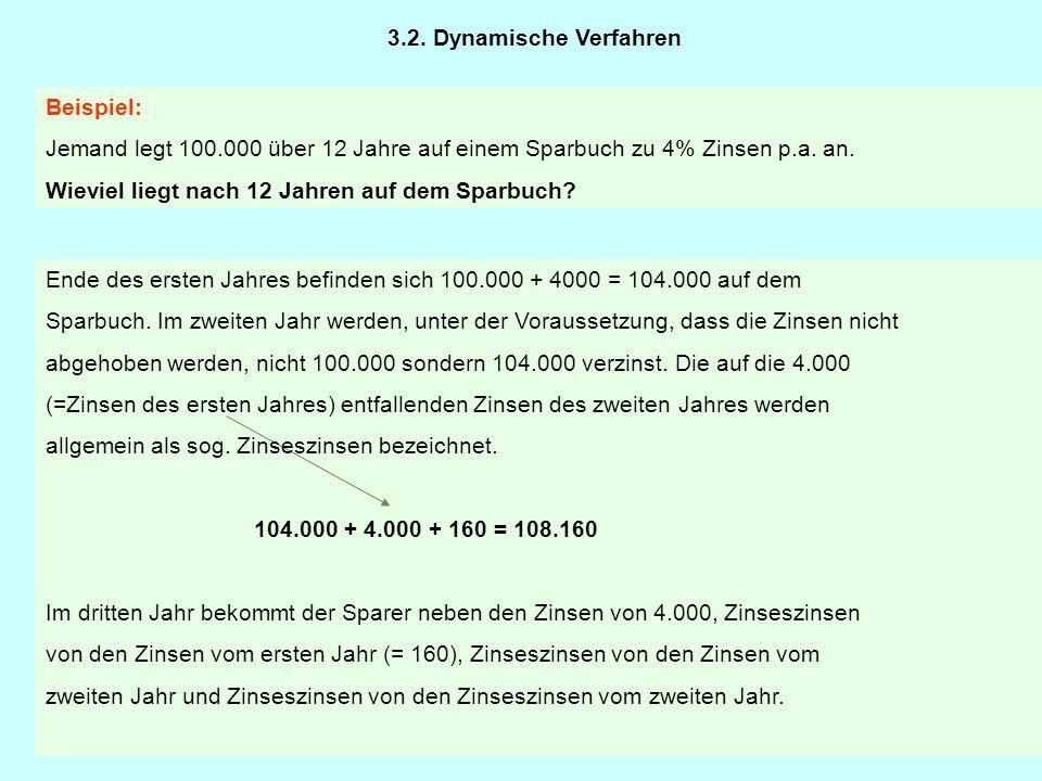 Beispiel: Jemand legt 100.000 über 12 Jahre auf einem Sparbuch zu 4% Zinsen p.a. an. Wieviel liegt nach 12 Jahren auf dem Sparbuch? Ende des ersten Ja