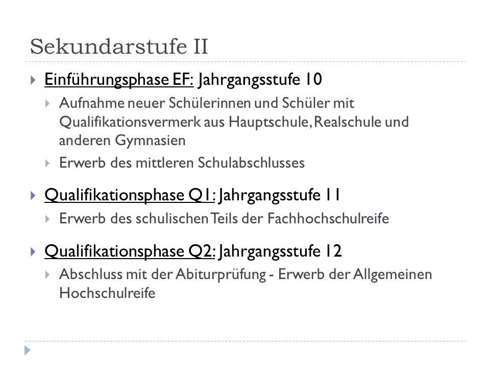 Sekundarstufe II  Einführungsphase EF: Jahrgangsstufe 10  Aufnahme neuer Schülerinnen und Schüler mit Qualifikationsvermerk aus Hauptschule, Realsch