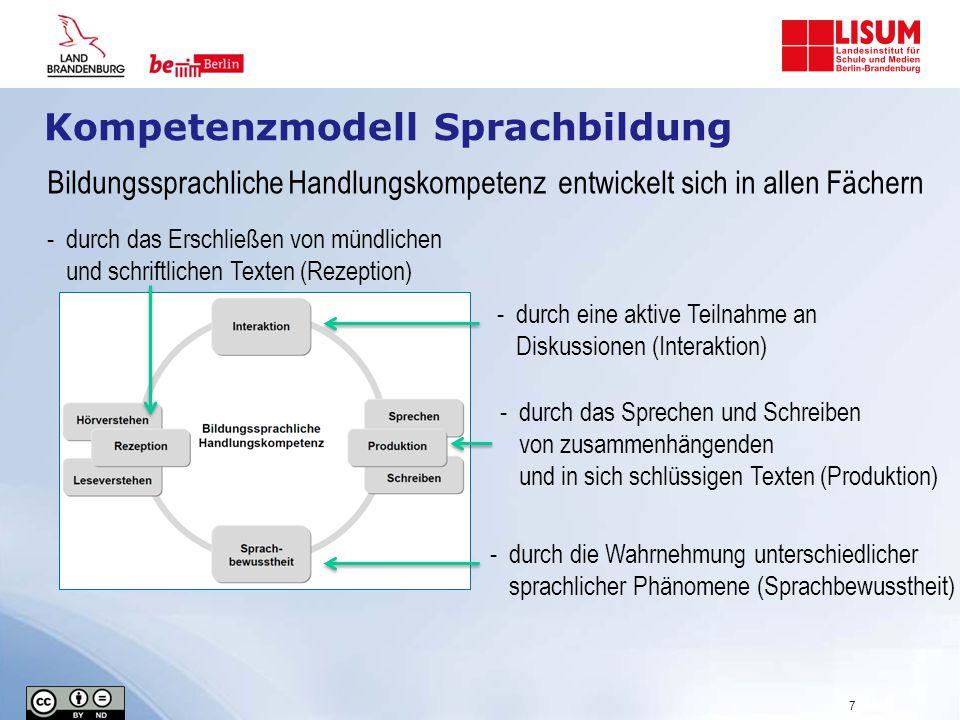 Das Basiscurriculum Sprachbildung : Zwei Niveaus: D: Übergang GS  Sek I G: Ende der Sek I 8 Fachübergreifende Kompetenzentwicklung
