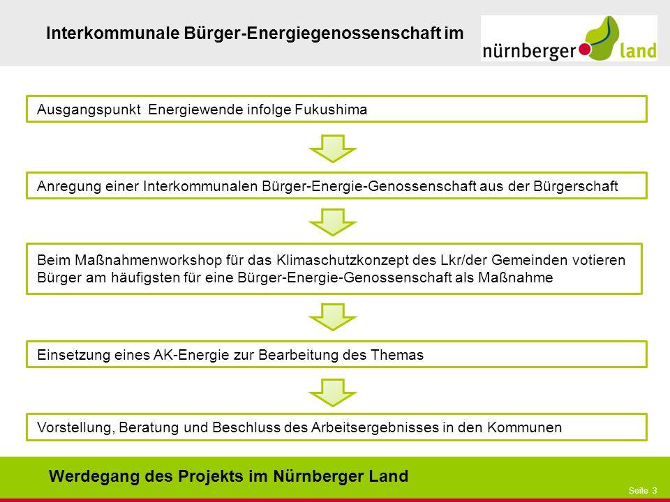 Präsentationstitel bzw. andere wichtige Informationen| Seite 3 Seite 3 Interkommunale Bürger-Energiegenossenschaft im Werdegang des Projekts im Nürnbe