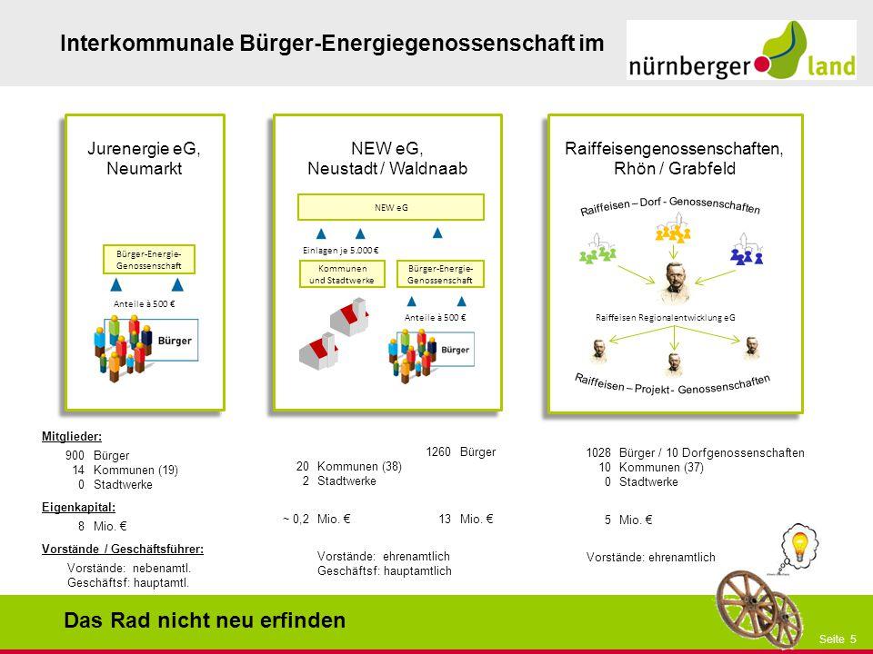 Präsentationstitel bzw. andere wichtige Informationen| Seite 5 Seite 5 Interkommunale Bürger-Energiegenossenschaft im Mitglieder: 900Bürger 14Kommunen