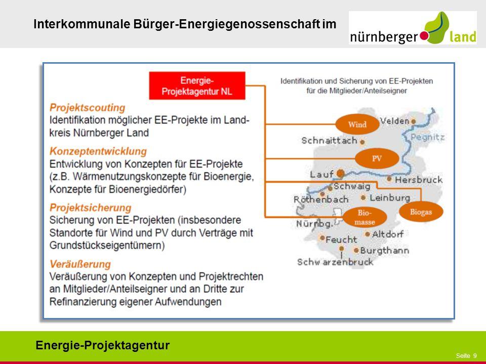 Präsentationstitel bzw. andere wichtige Informationen| Seite 9 Seite 9 Interkommunale Bürger-Energiegenossenschaft im Energie-Projektagentur