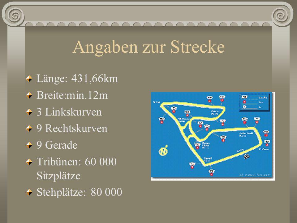 Angaben zur Strecke Länge: 431,66km Breite:min.12m 3 Linkskurven 9 Rechtskurven 9 Gerade Tribünen: 60 000 Sitzplätze Stehplätze: 80 000