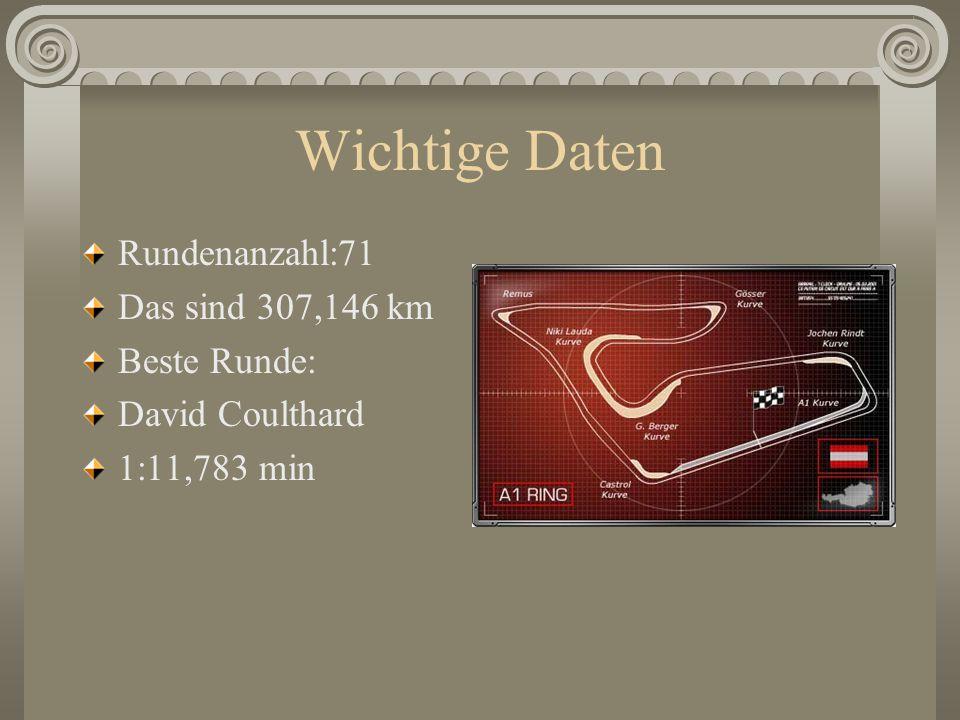 Wichtige Daten Rundenanzahl:71 Das sind 307,146 km Beste Runde: David Coulthard 1:11,783 min