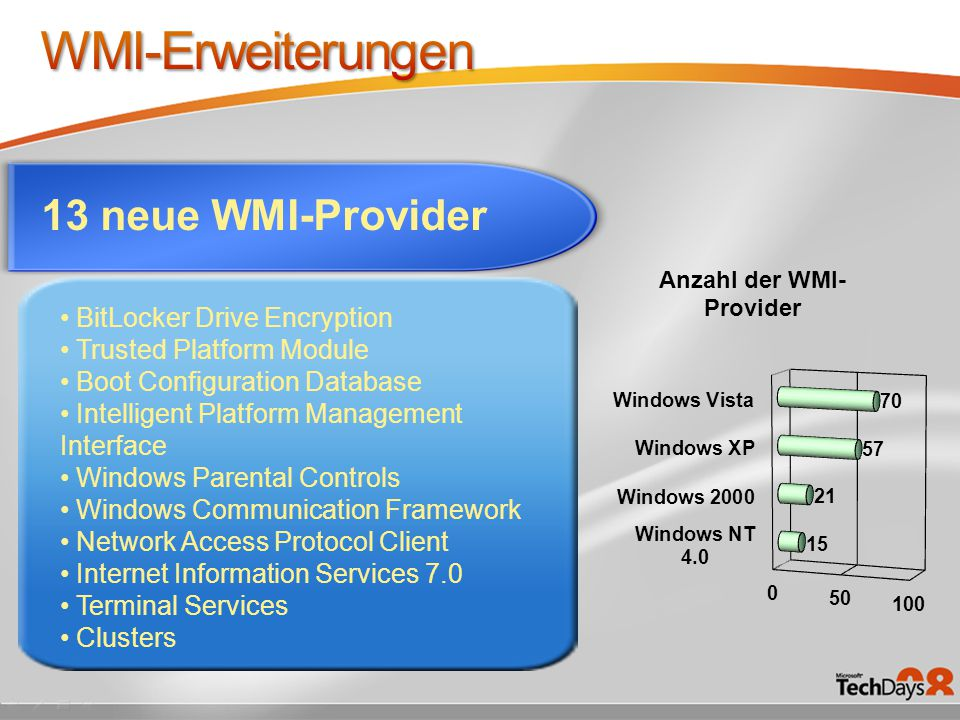 13 neue WMI-Provider BitLocker Drive Encryption Trusted Platform Module Boot Configuration Database Intelligent Platform Management Interface Windows Parental Controls Windows Communication Framework Network Access Protocol Client Internet Information Services 7.0 Terminal Services Clusters