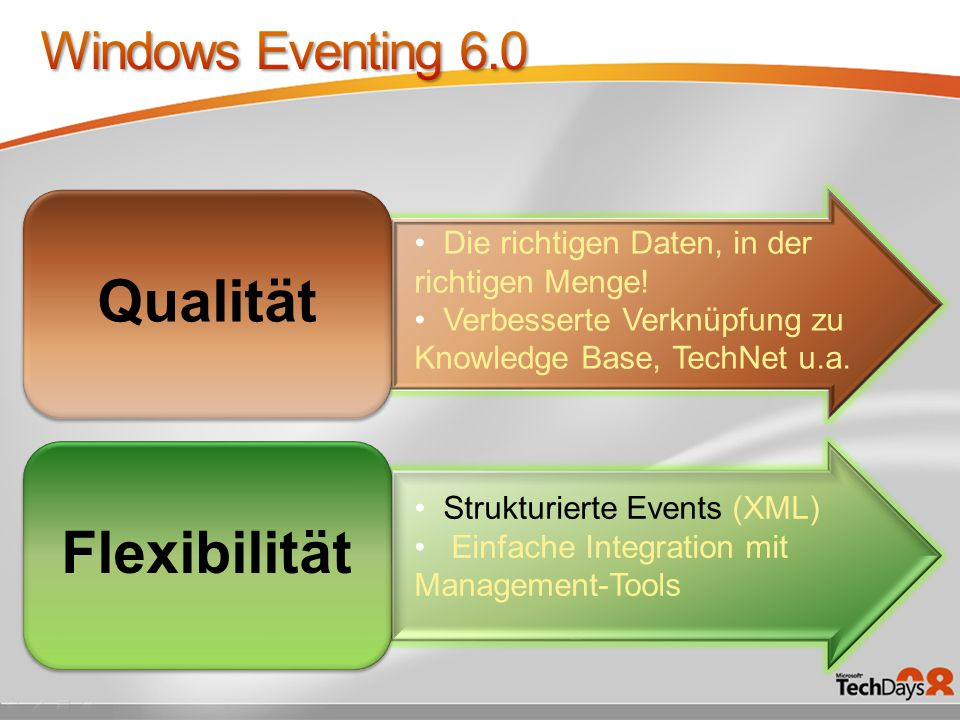 Die richtigen Daten, in der richtigen Menge! Verbesserte Verknüpfung zu Knowledge Base, TechNet u.a. Strukturierte Events (XML) Einfache Integration m