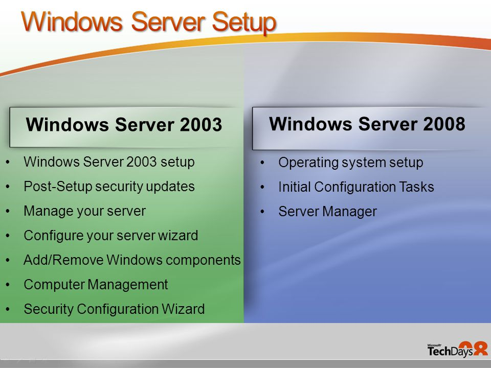Windows Server 2003 setup Post-Setup security updates Manage your server Configure your server wizard Add/Remove Windows components Computer Management Security Configuration Wizard Operating system setup Initial Configuration Tasks Server Manager Windows Server 2008 Windows Server 2003