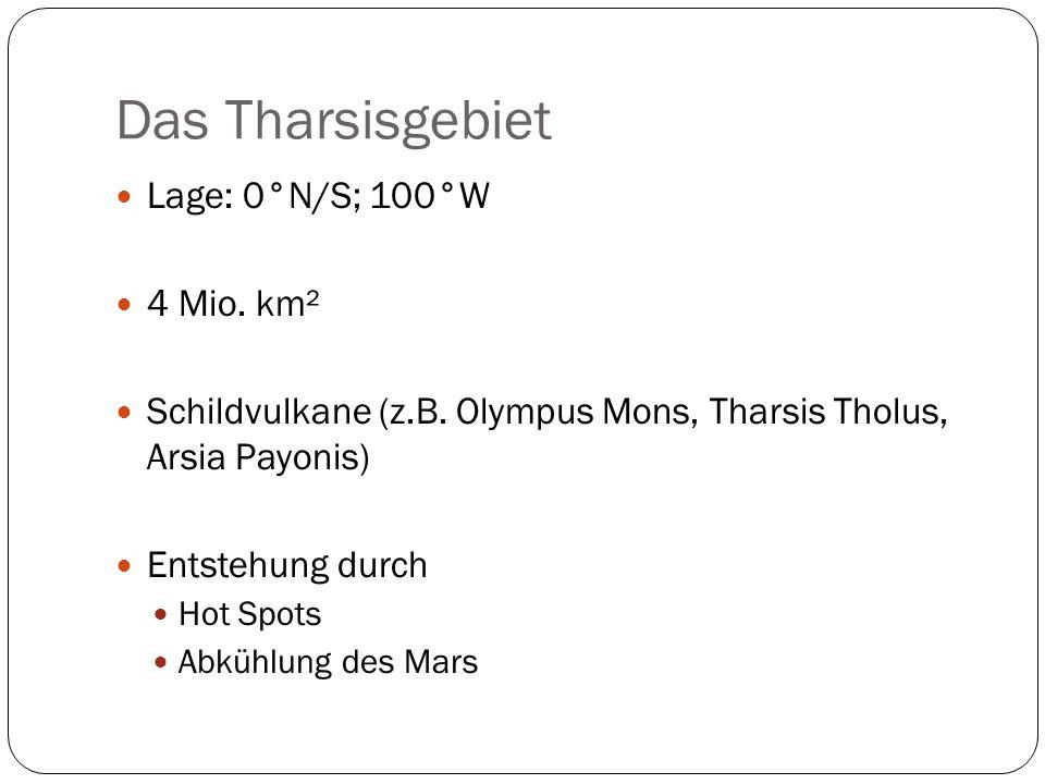Das Tharsisgebiet Lage: 0°N/S; 100°W 4 Mio. km² Schildvulkane (z.B. Olympus Mons, Tharsis Tholus, Arsia Payonis) Entstehung durch Hot Spots Abkühlung