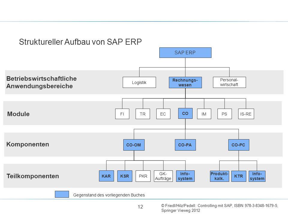 © Friedl/Hilz/Pedell: Controlling mit SAP, ISBN 978-3-8348-1679-5, Springer Vieweg 2012 Komponenten Betriebswirtschaftliche Anwendungsbereiche Module