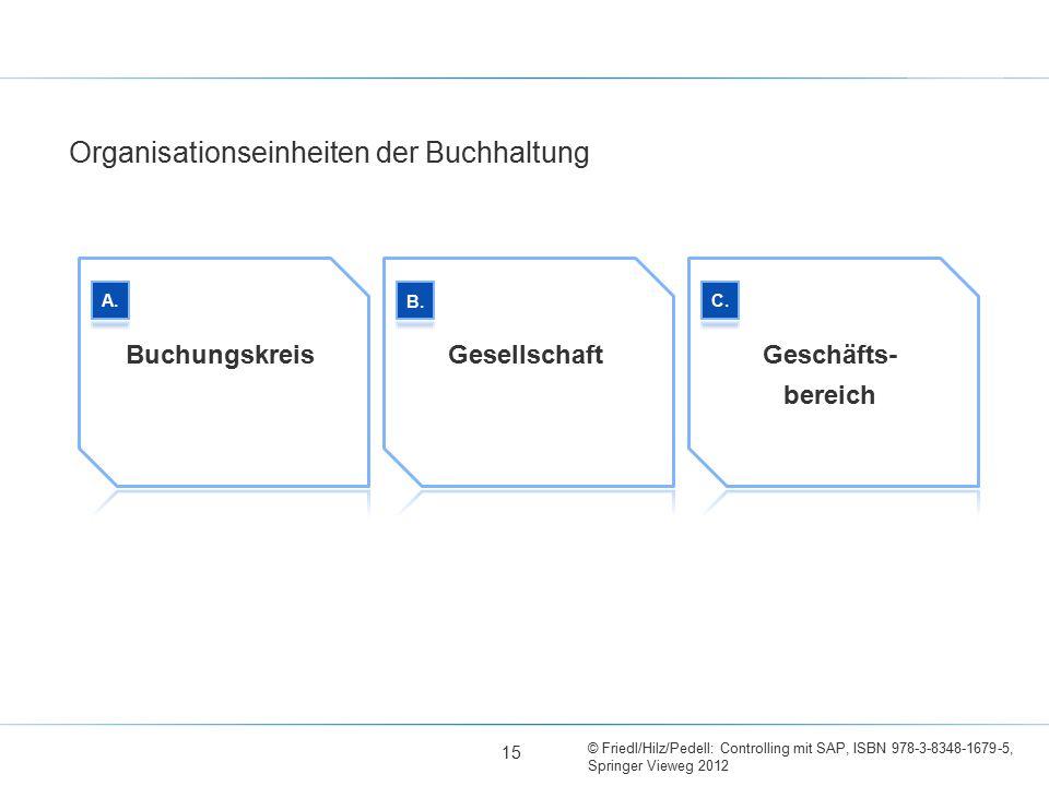 © Friedl/Hilz/Pedell: Controlling mit SAP, ISBN 978-3-8348-1679-5, Springer Vieweg 2012 Organisationseinheiten der Buchhaltung Buchungskreis Gesellschaft Geschäfts- bereich 15