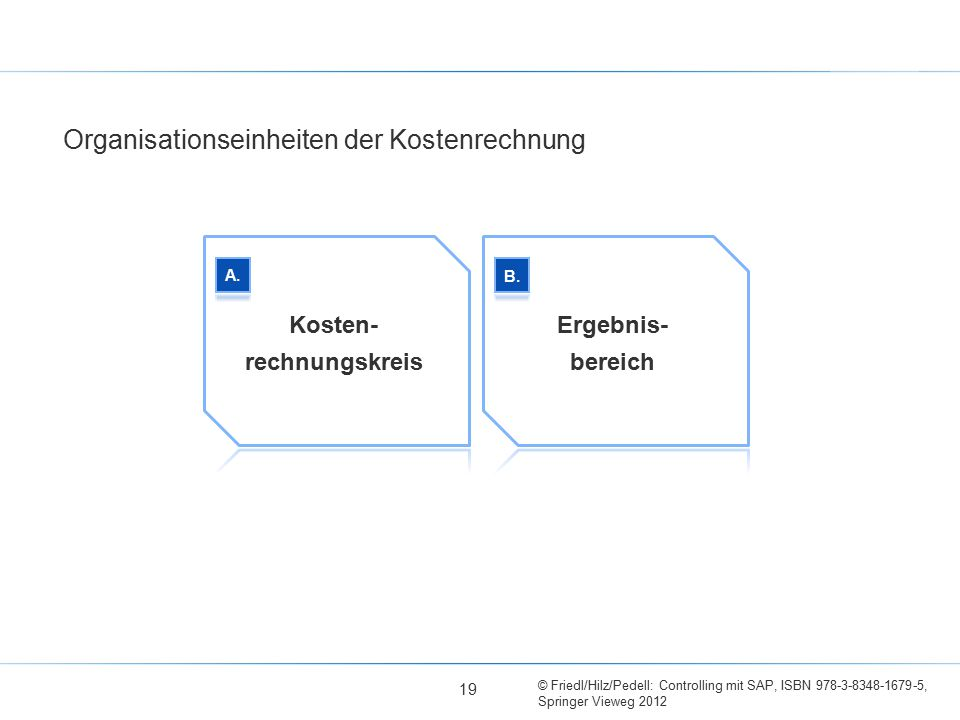 © Friedl/Hilz/Pedell: Controlling mit SAP, ISBN 978-3-8348-1679-5, Springer Vieweg 2012 Organisationseinheiten der Kostenrechnung Kosten- rechnungskreis Ergebnis- bereich 19