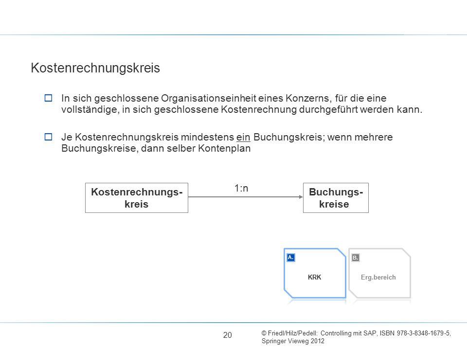 © Friedl/Hilz/Pedell: Controlling mit SAP, ISBN 978-3-8348-1679-5, Springer Vieweg 2012  In sich geschlossene Organisationseinheit eines Konzerns, für die eine vollständige, in sich geschlossene Kostenrechnung durchgeführt werden kann.