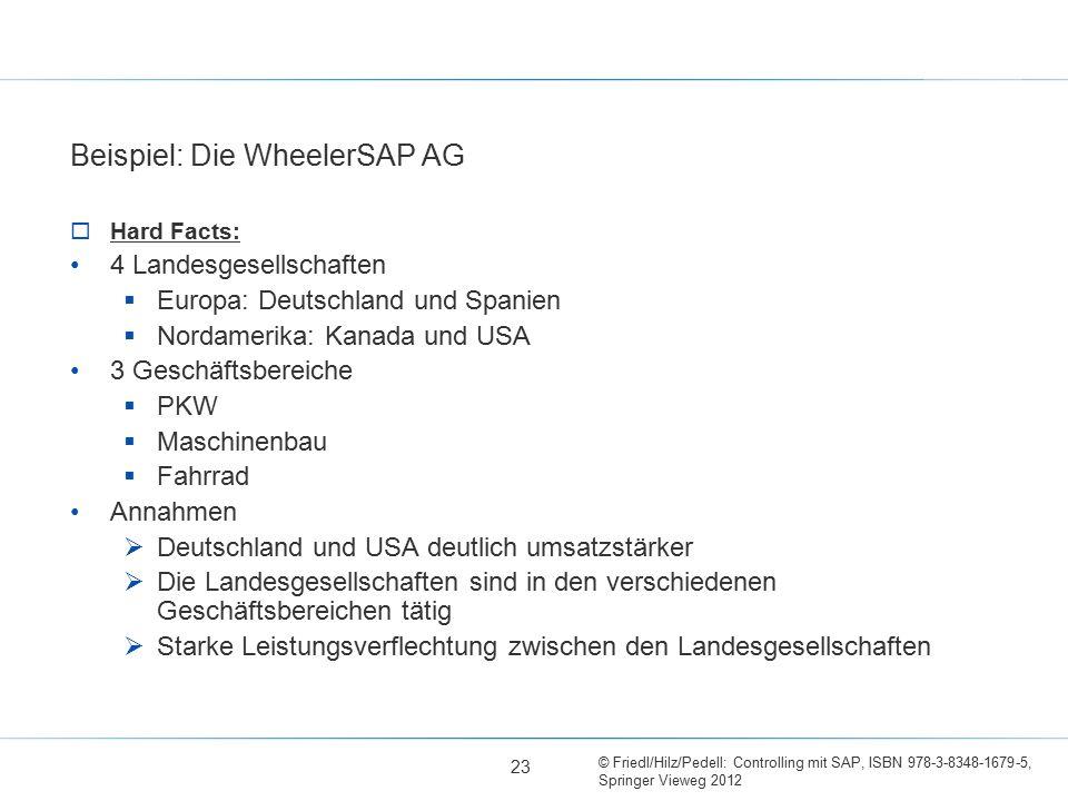 © Friedl/Hilz/Pedell: Controlling mit SAP, ISBN 978-3-8348-1679-5, Springer Vieweg 2012 Beispiel: Die WheelerSAP AG  Hard Facts: 4 Landesgesellschaft
