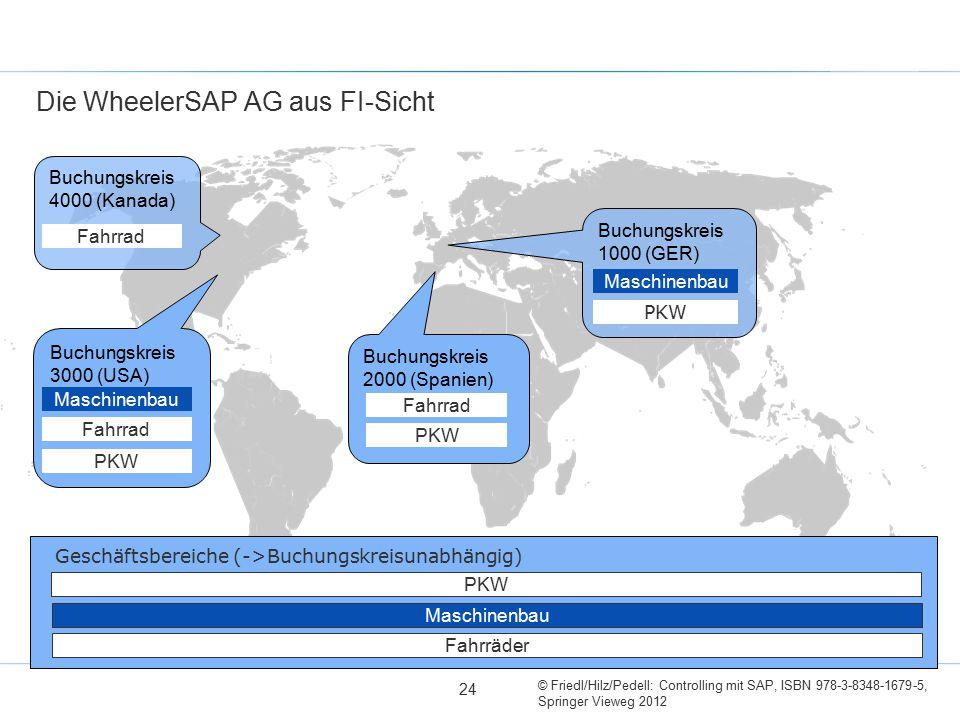 © Friedl/Hilz/Pedell: Controlling mit SAP, ISBN 978-3-8348-1679-5, Springer Vieweg 2012 Die WheelerSAP AG aus FI-Sicht PKW Maschinenbau Fahrräder Gesc