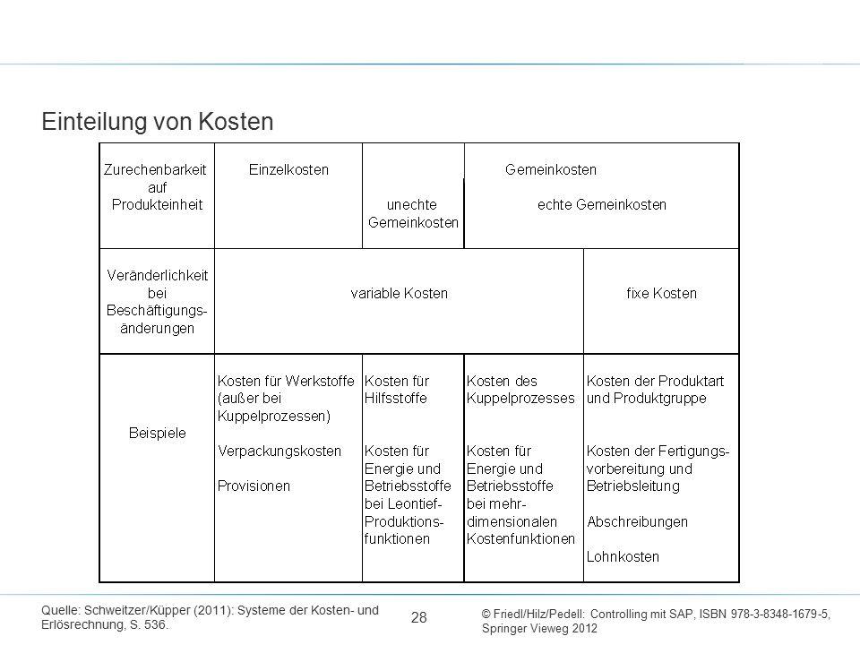 © Friedl/Hilz/Pedell: Controlling mit SAP, ISBN 978-3-8348-1679-5, Springer Vieweg 2012 Einteilung von Kosten Quelle: Schweitzer/Küpper (2011): System