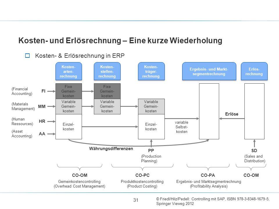 © Friedl/Hilz/Pedell: Controlling mit SAP, ISBN 978-3-8348-1679-5, Springer Vieweg 2012 31 Kosten- und Erlösrechnung – Eine kurze Wiederholung  Koste