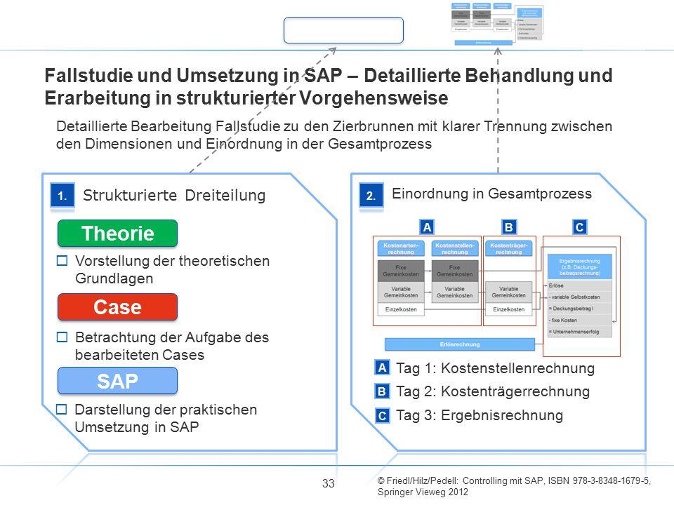 © Friedl/Hilz/Pedell: Controlling mit SAP, ISBN 978-3-8348-1679-5, Springer Vieweg 2012 Fallstudie und Umsetzung in SAP – Detaillierte Behandlung und
