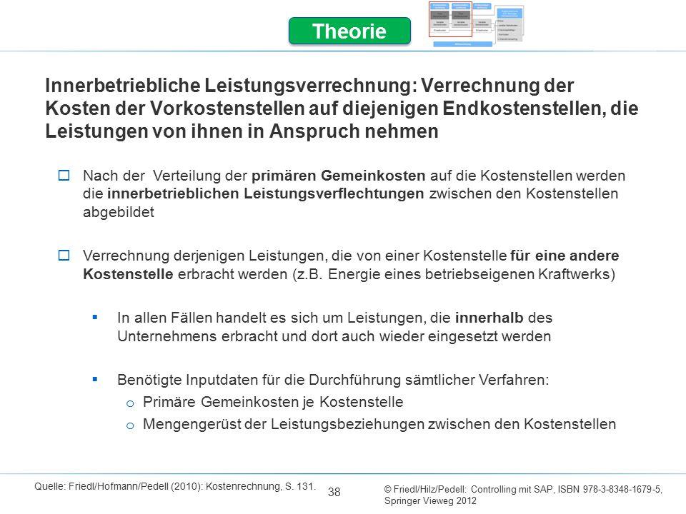 © Friedl/Hilz/Pedell: Controlling mit SAP, ISBN 978-3-8348-1679-5, Springer Vieweg 2012 Innerbetriebliche Leistungsverrechnung: Verrechnung der Kosten