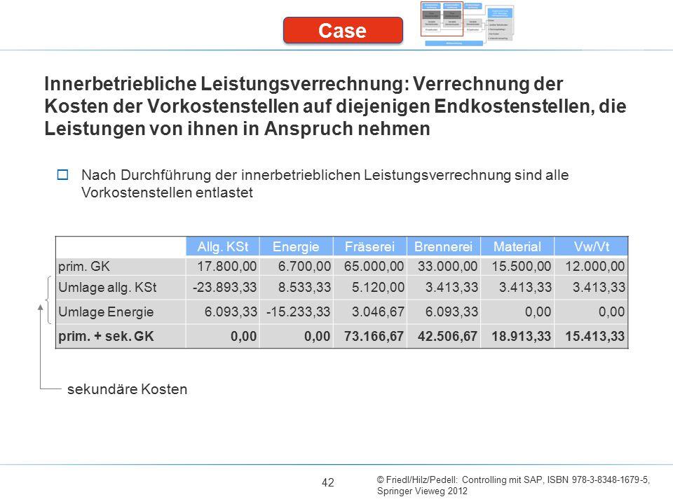 © Friedl/Hilz/Pedell: Controlling mit SAP, ISBN 978-3-8348-1679-5, Springer Vieweg 2012 Allg. KStEnergieFräsereiBrennereiMaterialVw/Vt prim. GK17.800,