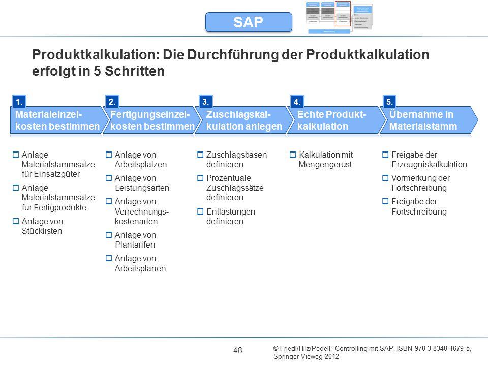 © Friedl/Hilz/Pedell: Controlling mit SAP, ISBN 978-3-8348-1679-5, Springer Vieweg 2012 48 Produktkalkulation: Die Durchführung der Produktkalkulation