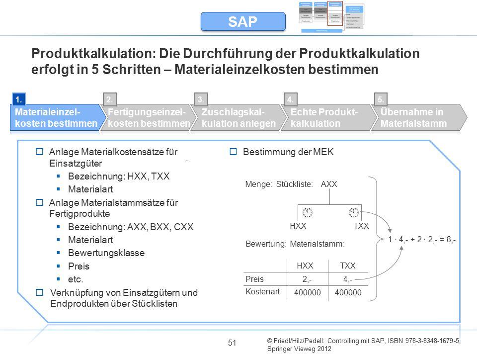 © Friedl/Hilz/Pedell: Controlling mit SAP, ISBN 978-3-8348-1679-5, Springer Vieweg 2012 51 Produktkalkulation: Die Durchführung der Produktkalkulation
