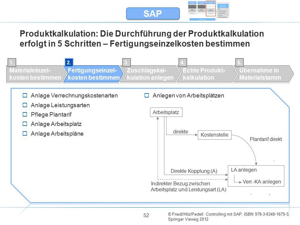 © Friedl/Hilz/Pedell: Controlling mit SAP, ISBN 978-3-8348-1679-5, Springer Vieweg 2012 52 Produktkalkulation: Die Durchführung der Produktkalkulation