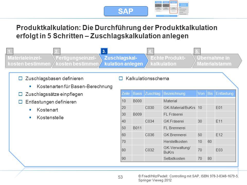 © Friedl/Hilz/Pedell: Controlling mit SAP, ISBN 978-3-8348-1679-5, Springer Vieweg 2012 53 Produktkalkulation: Die Durchführung der Produktkalkulation