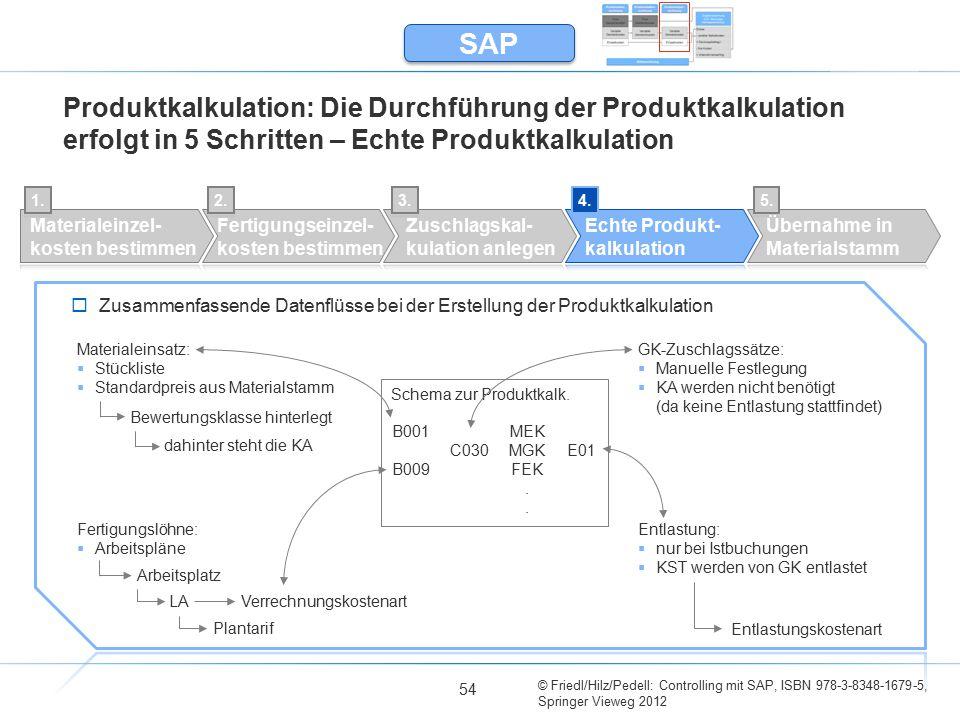 © Friedl/Hilz/Pedell: Controlling mit SAP, ISBN 978-3-8348-1679-5, Springer Vieweg 2012 54 Produktkalkulation: Die Durchführung der Produktkalkulation