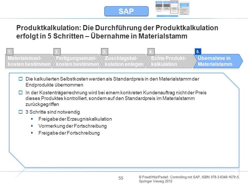 © Friedl/Hilz/Pedell: Controlling mit SAP, ISBN 978-3-8348-1679-5, Springer Vieweg 2012 55 Produktkalkulation: Die Durchführung der Produktkalkulation