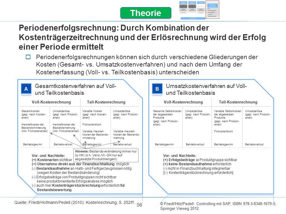 © Friedl/Hilz/Pedell: Controlling mit SAP, ISBN 978-3-8348-1679-5, Springer Vieweg 2012 56 Periodenerfolgsrechnung: Durch Kombination der Kostenträger