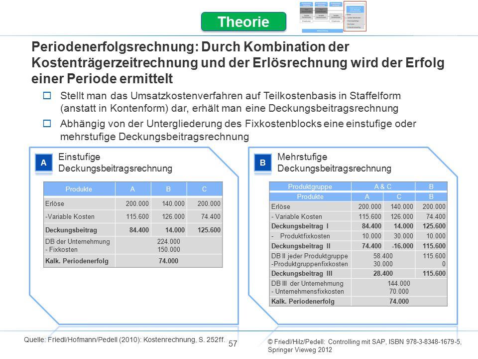 © Friedl/Hilz/Pedell: Controlling mit SAP, ISBN 978-3-8348-1679-5, Springer Vieweg 2012 57 Periodenerfolgsrechnung: Durch Kombination der Kostenträger
