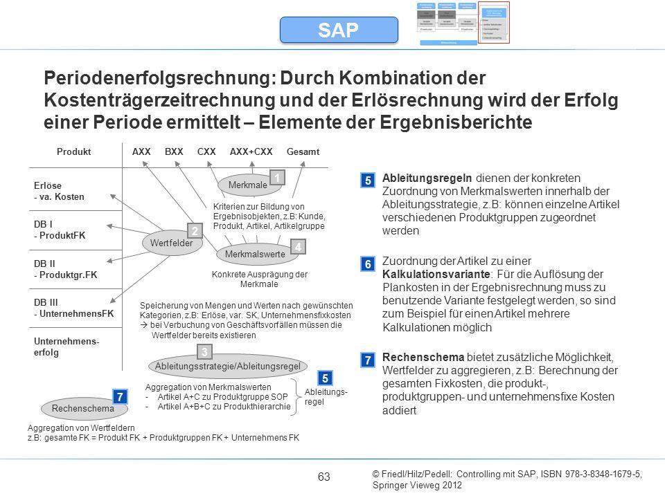© Friedl/Hilz/Pedell: Controlling mit SAP, ISBN 978-3-8348-1679-5, Springer Vieweg 2012 63 Periodenerfolgsrechnung: Durch Kombination der Kostenträger