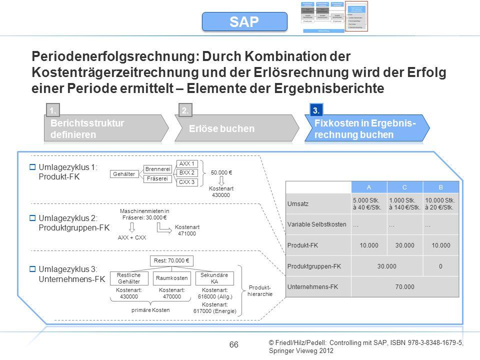 © Friedl/Hilz/Pedell: Controlling mit SAP, ISBN 978-3-8348-1679-5, Springer Vieweg 2012 66 Periodenerfolgsrechnung: Durch Kombination der Kostenträger