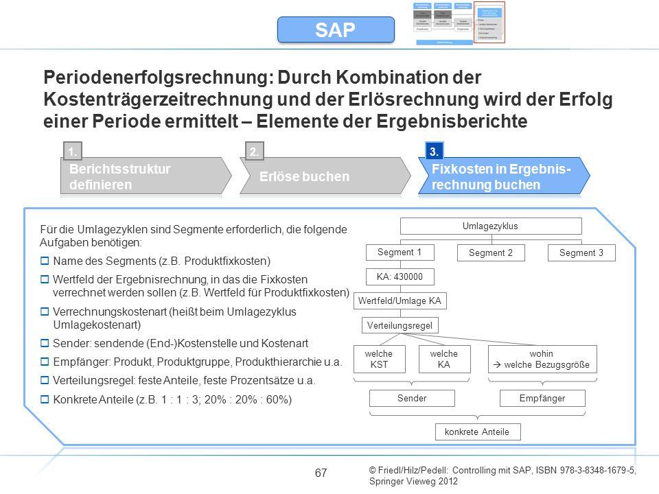 © Friedl/Hilz/Pedell: Controlling mit SAP, ISBN 978-3-8348-1679-5, Springer Vieweg 2012 67 Periodenerfolgsrechnung: Durch Kombination der Kostenträger