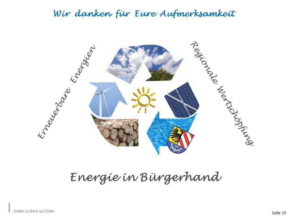 Präsentationstitel bzw. andere wichtige Informationen| Seite 25 Seite 25 Erneuerbare Energien Regionale Wertschöpfung Energie in Bürgerhand Wir danken
