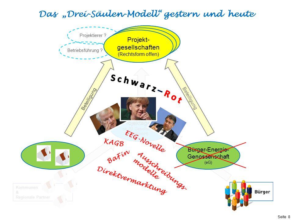Präsentationstitel bzw. andere wichtige Informationen| Seite 8 Seite 8 Projektagentur ca. 33 Gesellschafter (GmbH) Kommunen & Regionale Partner Planun