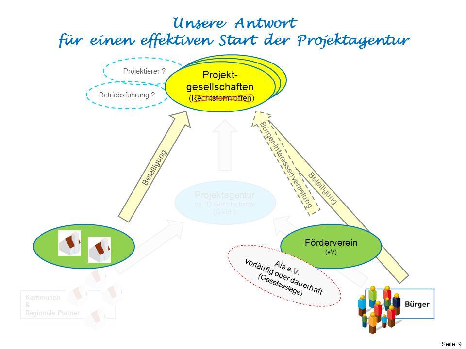 Präsentationstitel bzw. andere wichtige Informationen| Seite 9 Seite 9 Projektagentur ca. 33 Gesellschafter (GmbH) Kommunen & Regionale Partner Projek
