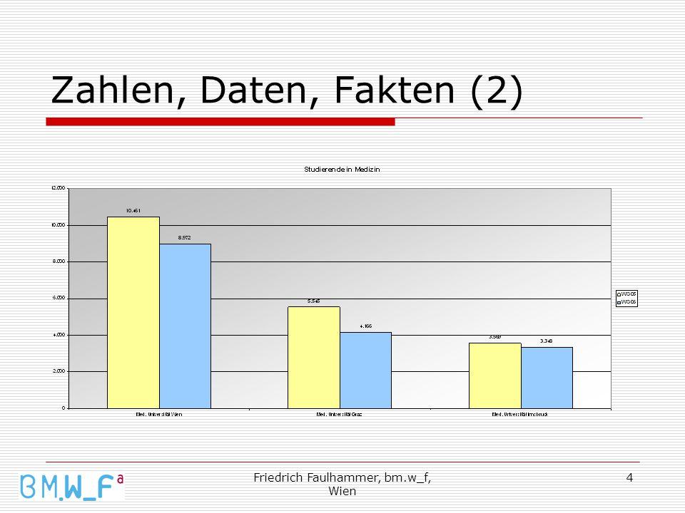 Friedrich Faulhammer, bm.w_f, Wien 4 Zahlen, Daten, Fakten (2)