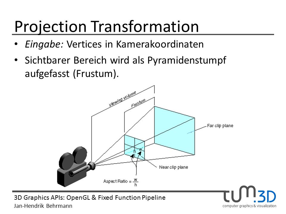 computer graphics & visualization 3D Graphics APIs: OpenGL & Fixed Function Pipeline Jan-Hendrik Behrmann Projection Transformation Eingabe: Vertices