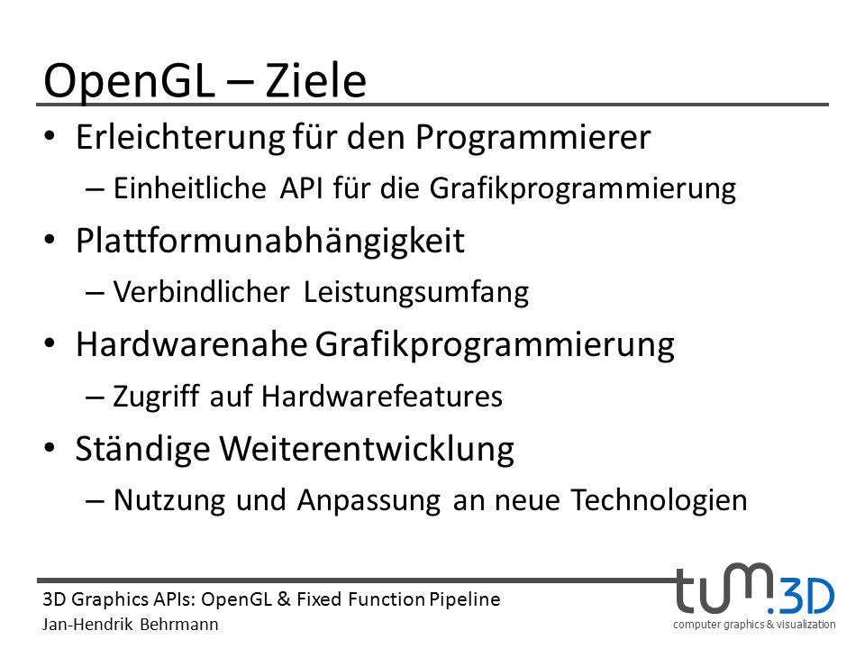 computer graphics & visualization 3D Graphics APIs: OpenGL & Fixed Function Pipeline Jan-Hendrik Behrmann OpenGL – Ziele Erleichterung für den Program