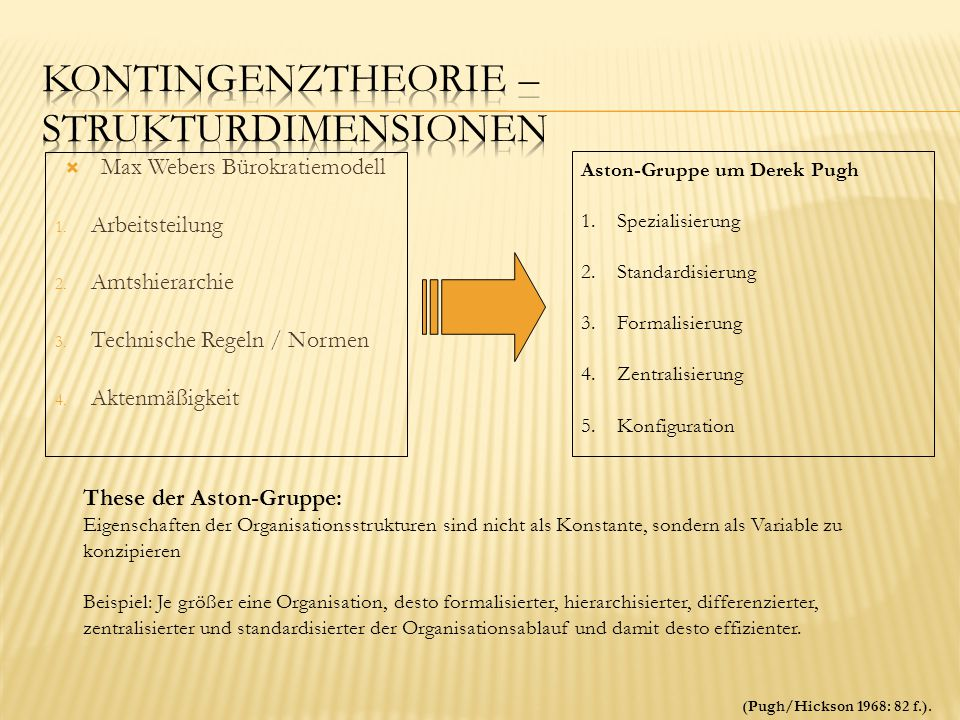  Max Webers Bürokratiemodell 1.Arbeitsteilung 2.