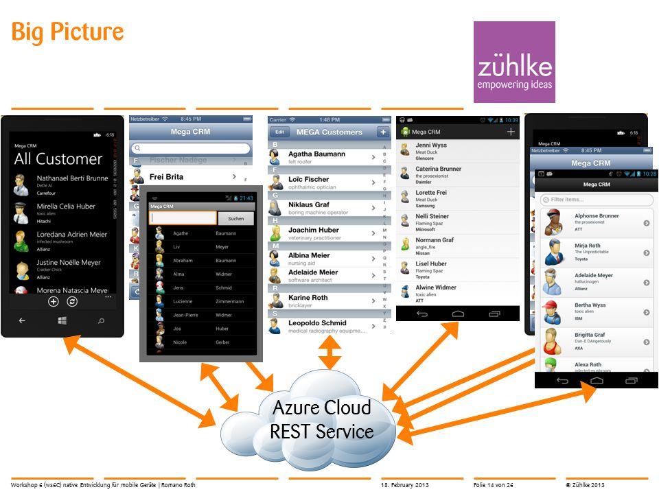 © Zühlke 2013 Big Picture Workshop 6 (ws6C) native Entwicklung für mobile Geräte | Romano Roth Azure Cloud REST Service 18. February 2013Folie 14 von