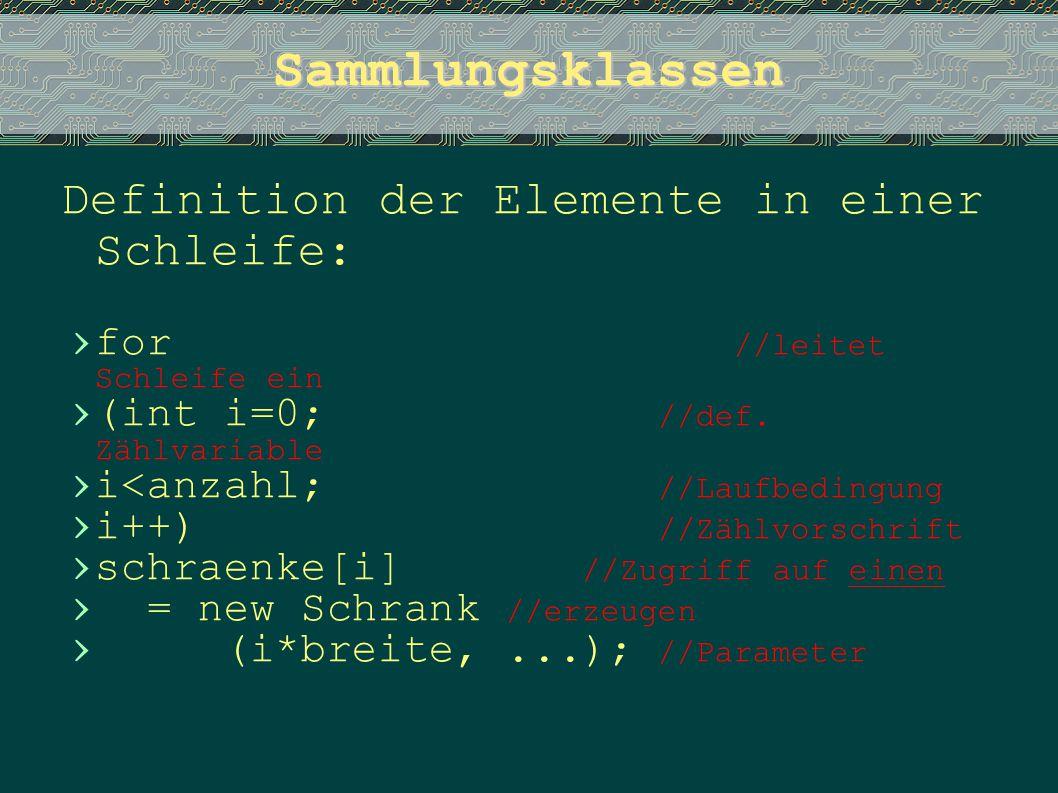 Sammlungsklassen Definition der Elemente in einer Schleife: › for //leitet Schleife ein › (int i=0; //def. Zählvariable › i<anzahl; //Laufbedingung ›