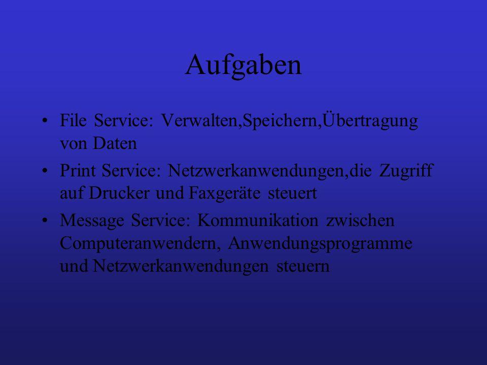 Aufgaben File Service: Verwalten,Speichern,Übertragung von Daten Print Service: Netzwerkanwendungen,die Zugriff auf Drucker und Faxgeräte steuert Message Service: Kommunikation zwischen Computeranwendern, Anwendungsprogramme und Netzwerkanwendungen steuern