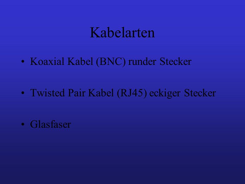 Kabelarten Koaxial Kabel (BNC) runder Stecker Twisted Pair Kabel (RJ45) eckiger Stecker Glasfaser