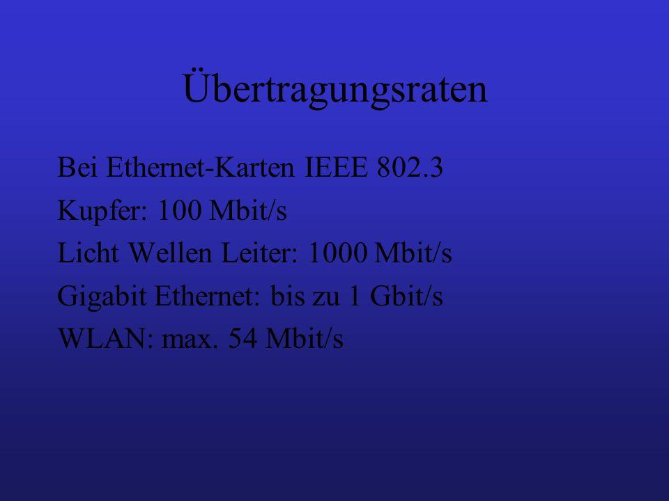 Übertragungsraten Bei Ethernet-Karten IEEE 802.3 Kupfer: 100 Mbit/s Licht Wellen Leiter: 1000 Mbit/s Gigabit Ethernet: bis zu 1 Gbit/s WLAN: max.